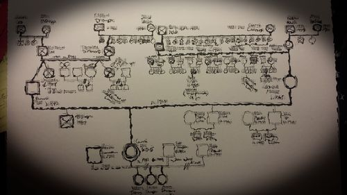 Genogram3_blur1_edited-2