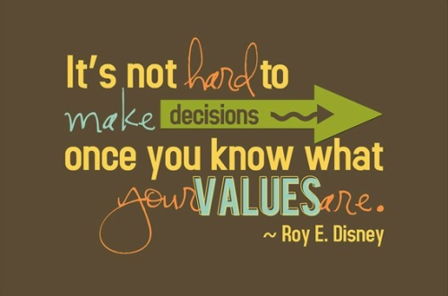 Values-picture